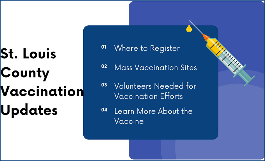 St. Louis County Vaccination Update